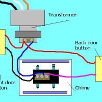 Rewiring