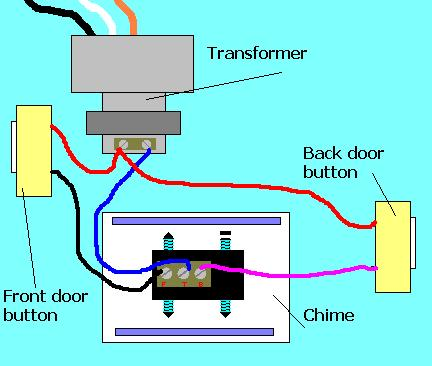 Calling Bell Wiring Diagram: Scintillating Two Door Bell Wiring Contemporary - Best image Design